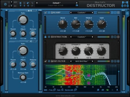 Blue Cat Audio Blue Cats Destructor v1.11 x86 x64