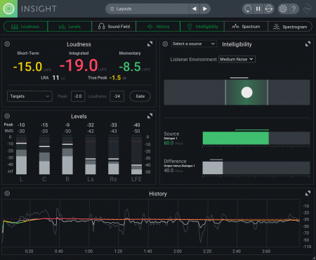 iZotope Insight v2.1.1 x86 x64